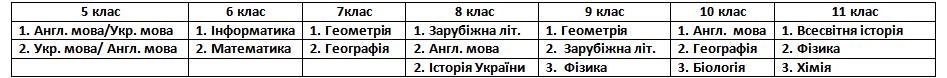 розклад 13 01