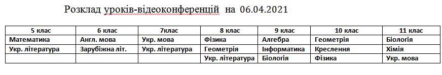 Розклад 06.04