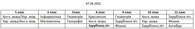 07.03